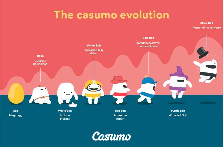 Casumo loyalty levels
